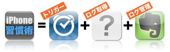 IPhone shukan01