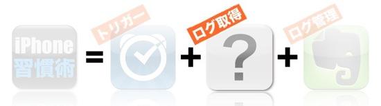 IPhone shukan03