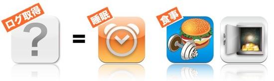 IPhone shukan04
