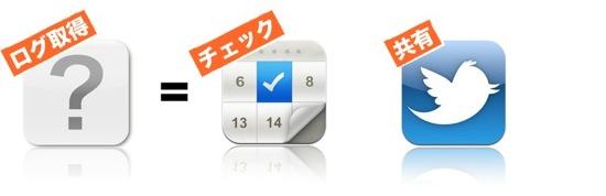 IPhone shukan07