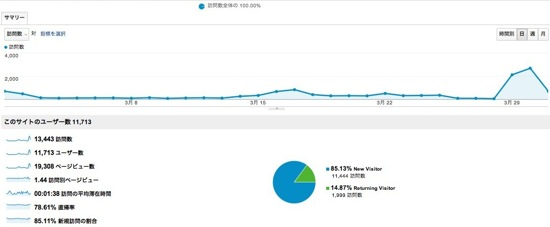 Google Analytics03 jpg