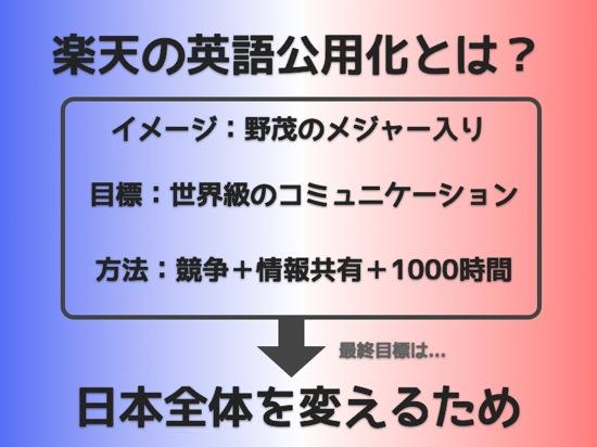 Englishnization4