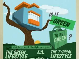 グリーンでECOな生活は節約に繋がるのか?インフォグラフィックで検討しましょう!