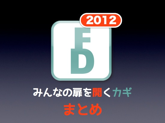 Total blog review2012